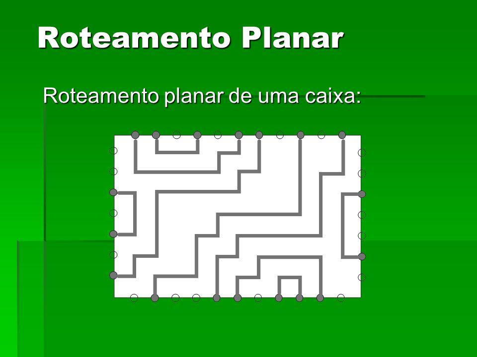 Roteamento Planar Roteamento planar de uma caixa: