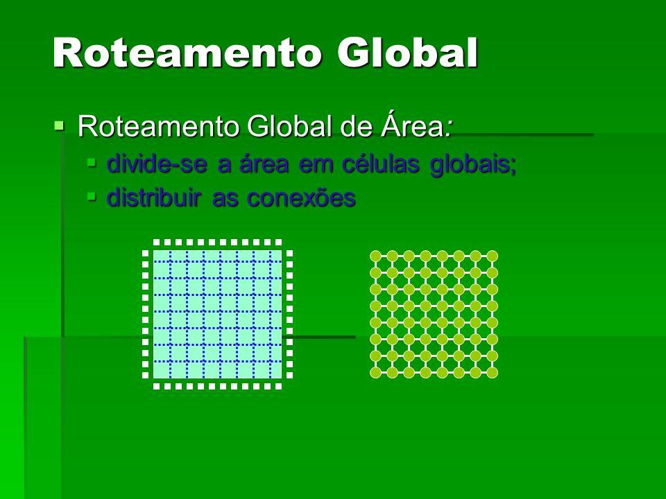 Roteamento Global Roteamento Global de Área: