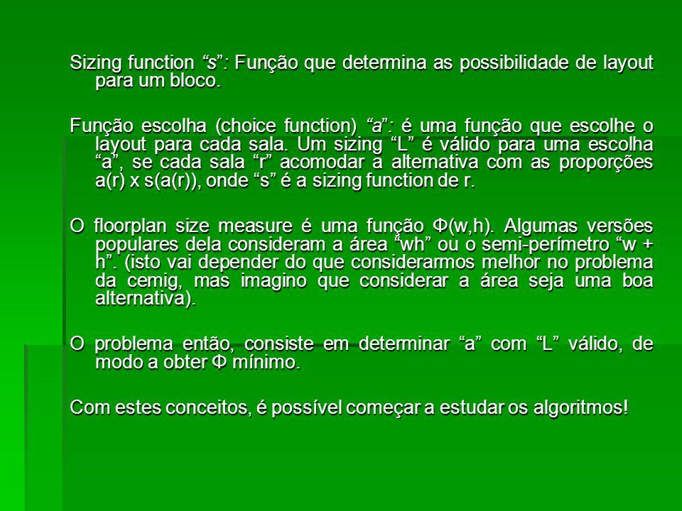 Sizing function s : Função que determina as possibilidade de layout para um bloco.