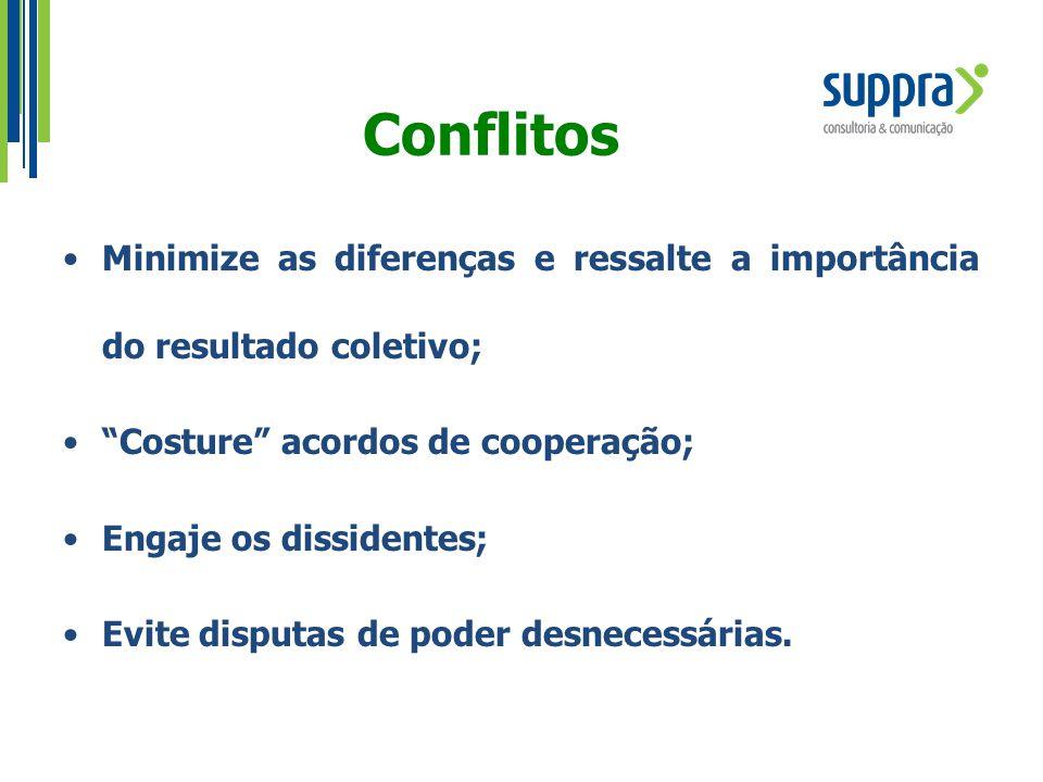 Conflitos Minimize as diferenças e ressalte a importância do resultado coletivo; Costure acordos de cooperação;