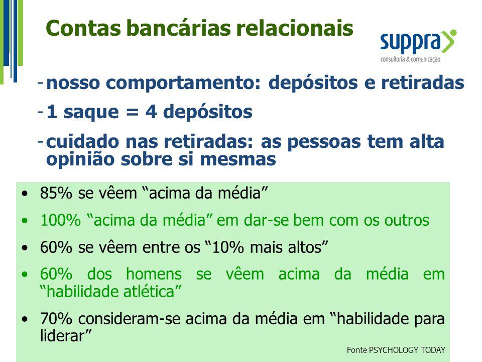 Contas bancárias relacionais
