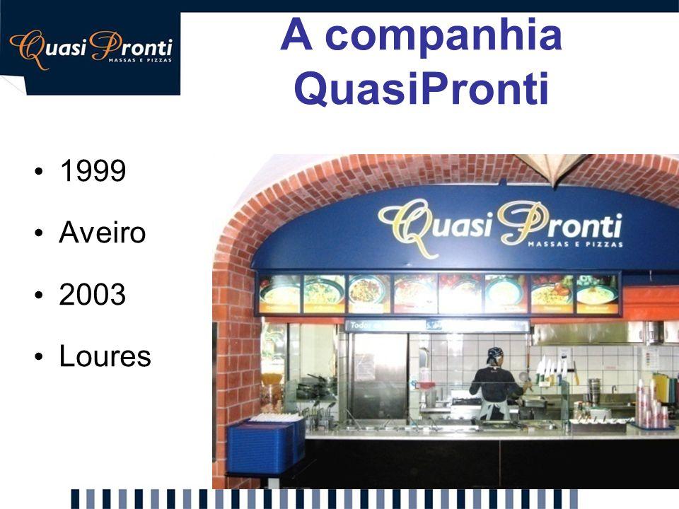 A companhia QuasiPronti