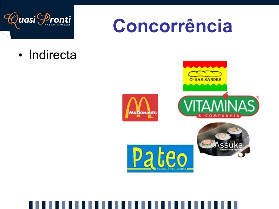 Concorrência Indirecta McDonalds Vitaminas Pateo Assuka