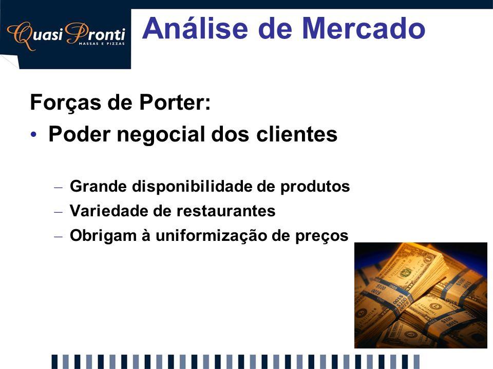 Análise de Mercado Forças de Porter: Poder negocial dos clientes