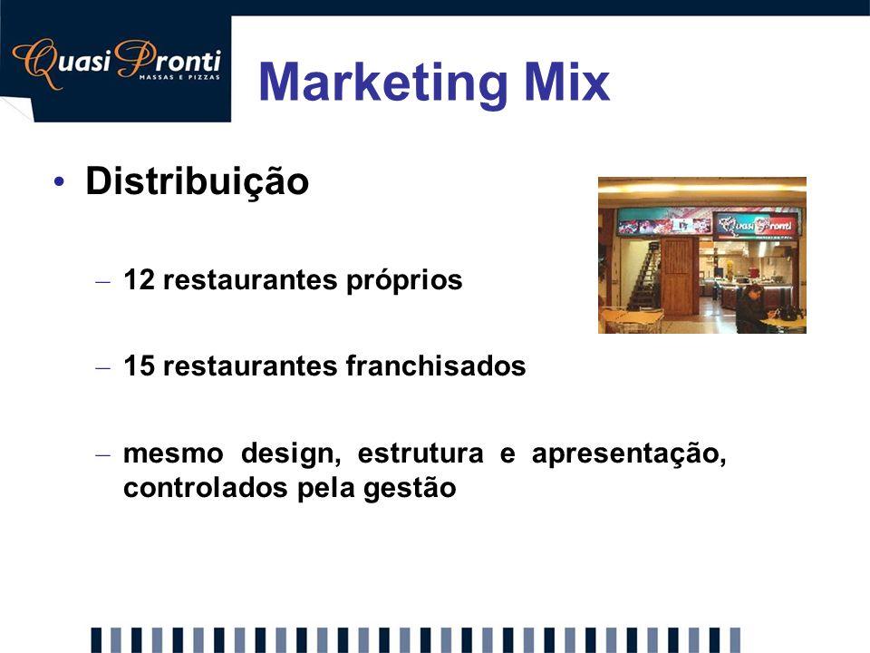 Marketing Mix Distribuição 12 restaurantes próprios