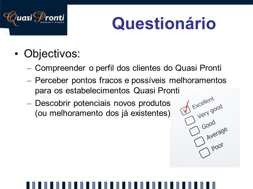 Questionário Objectivos: