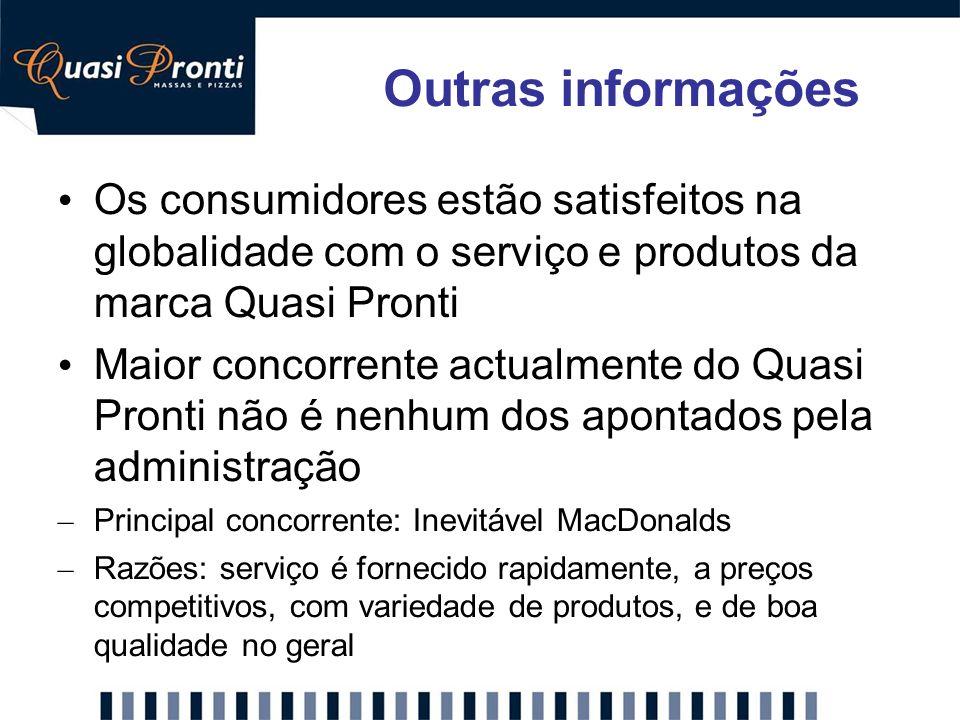 Outras informações Os consumidores estão satisfeitos na globalidade com o serviço e produtos da marca Quasi Pronti.