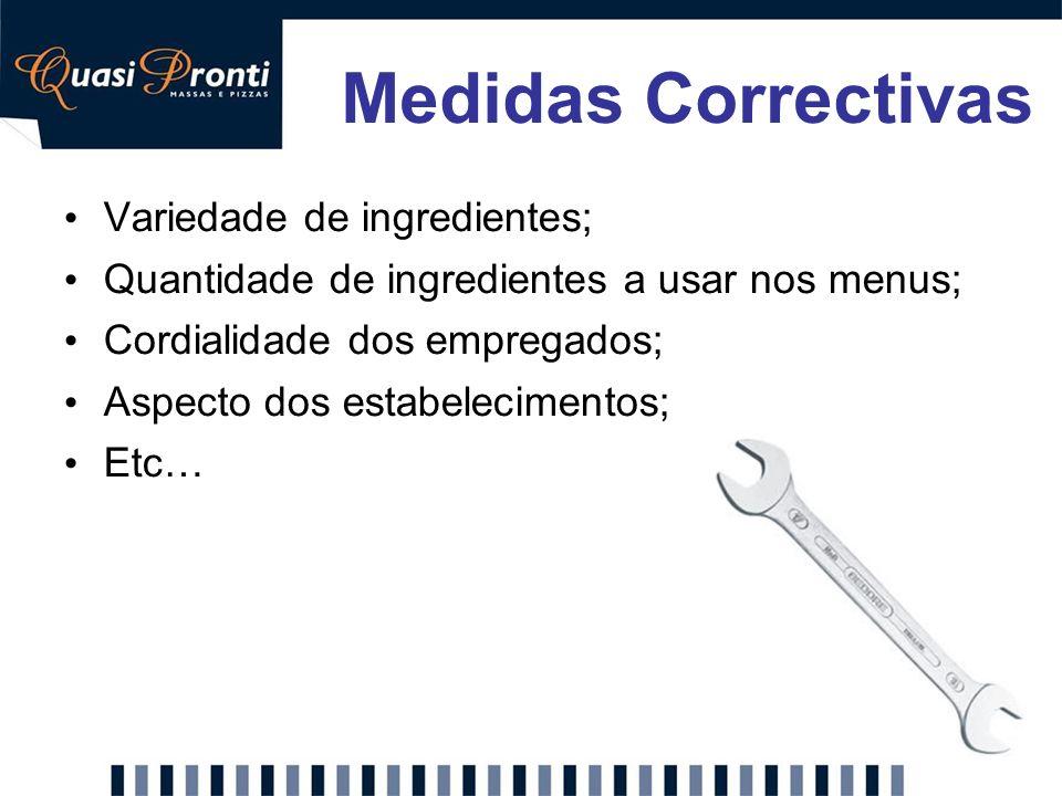 Medidas Correctivas Variedade de ingredientes;
