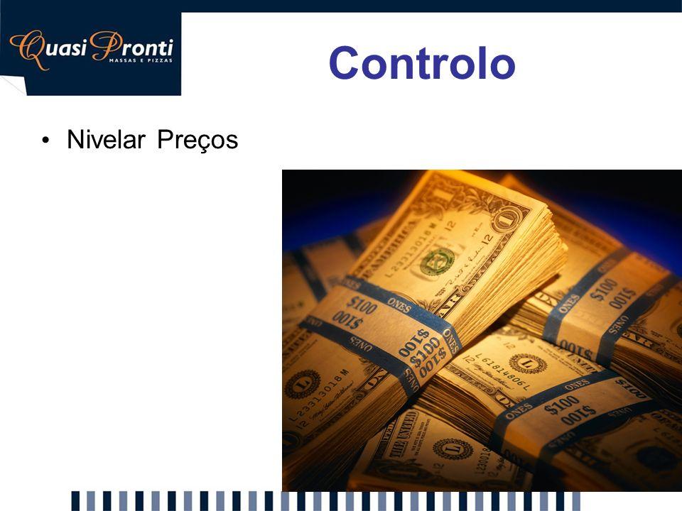 Controlo Nivelar Preços Proposta: Nivelar preços base dos menus a 5€.