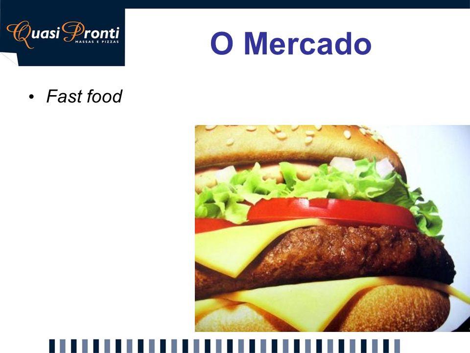 O Mercado Fast food. Descrever o mercado do fast food focando nestes pontos: Preço baixo. Confecção rápida.