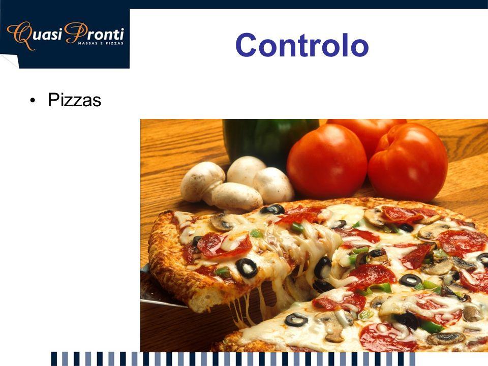 Controlo Pizzas. Proposta: Inclusão de pizzas nos menus de todos os restaurantes.