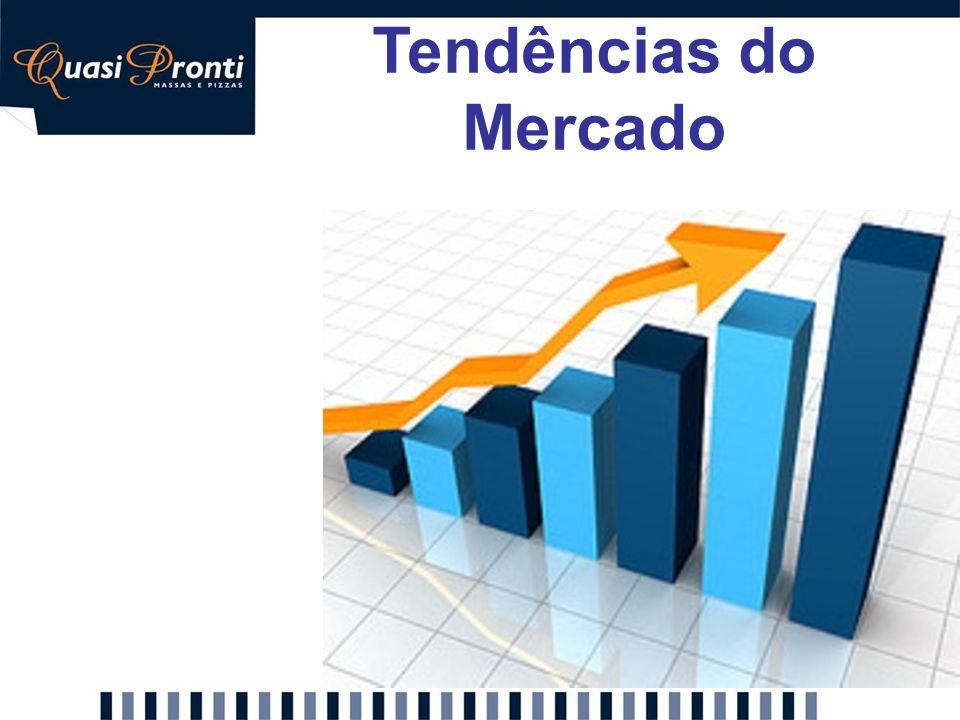 Tendências do Mercado Vem nos slides seguintes: