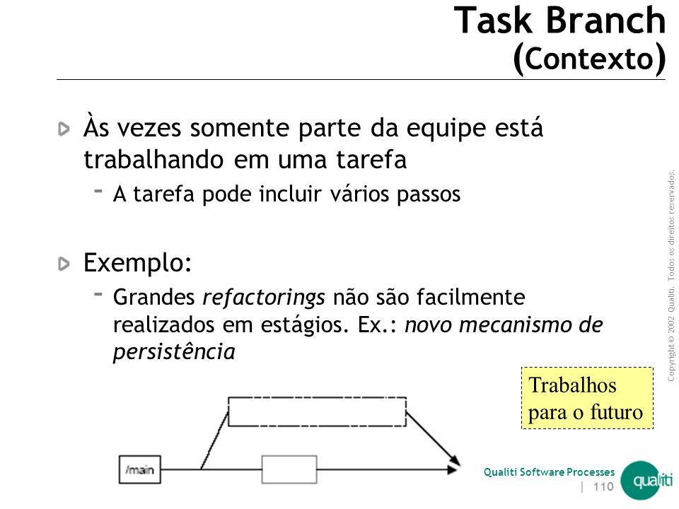 Task Branch (Contexto)
