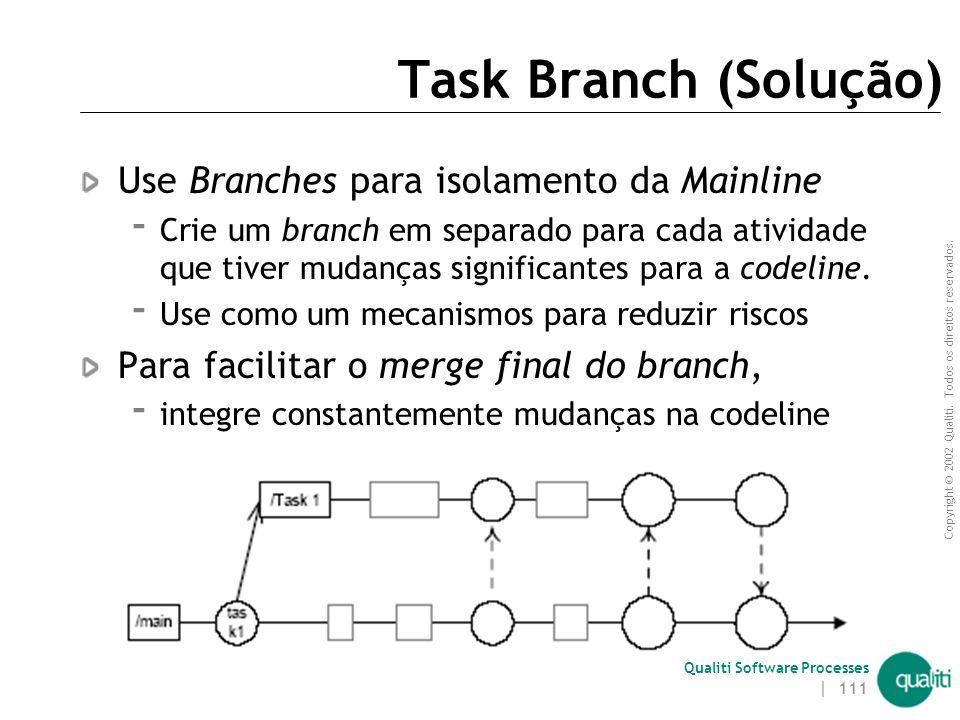 Task Branch (Solução) Use Branches para isolamento da Mainline