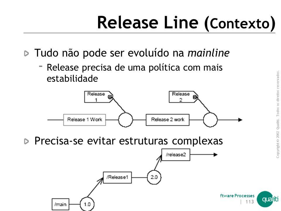 Release Line (Contexto)