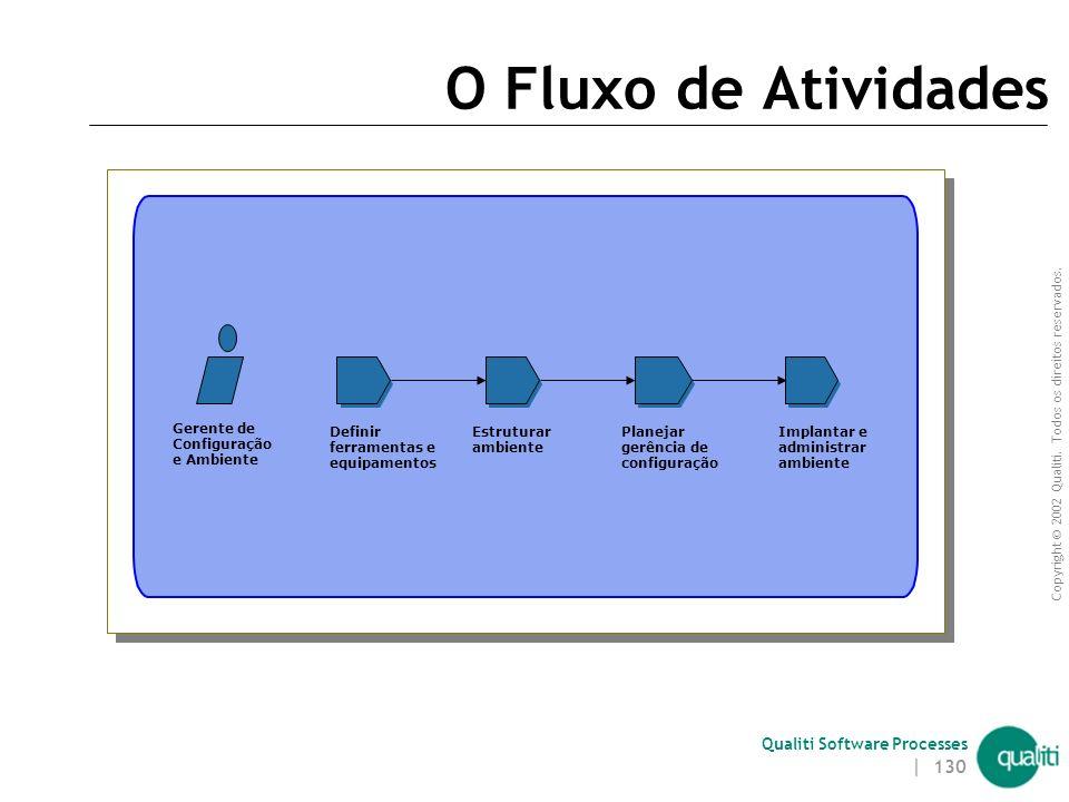 O Fluxo de Atividades Introdução Gerente de Configuração e Ambiente