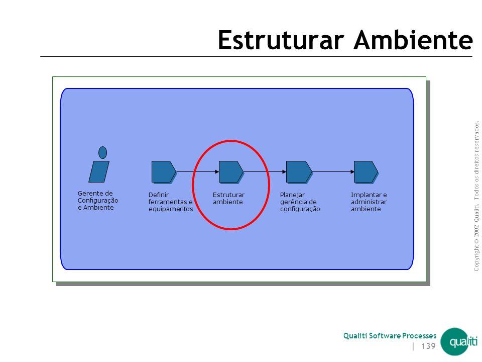 Estruturar Ambiente Introdução Gerente de Configuração e Ambiente