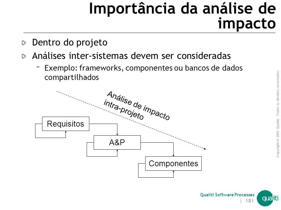 Importância da análise de impacto