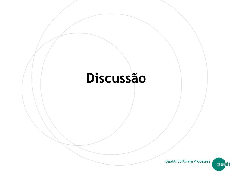 Discussão Introdução