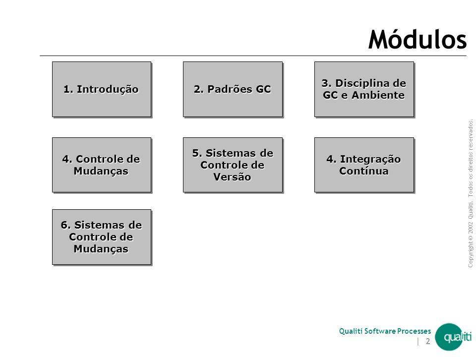 Módulos 1. Introdução 2. Padrões GC 3. Disciplina de GC e Ambiente