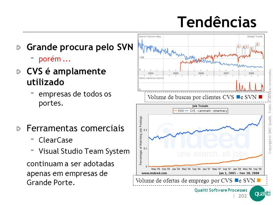 Tendências Grande procura pelo SVN CVS é amplamente utilizado