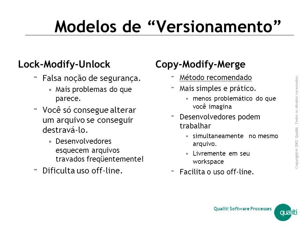 Modelos de Versionamento