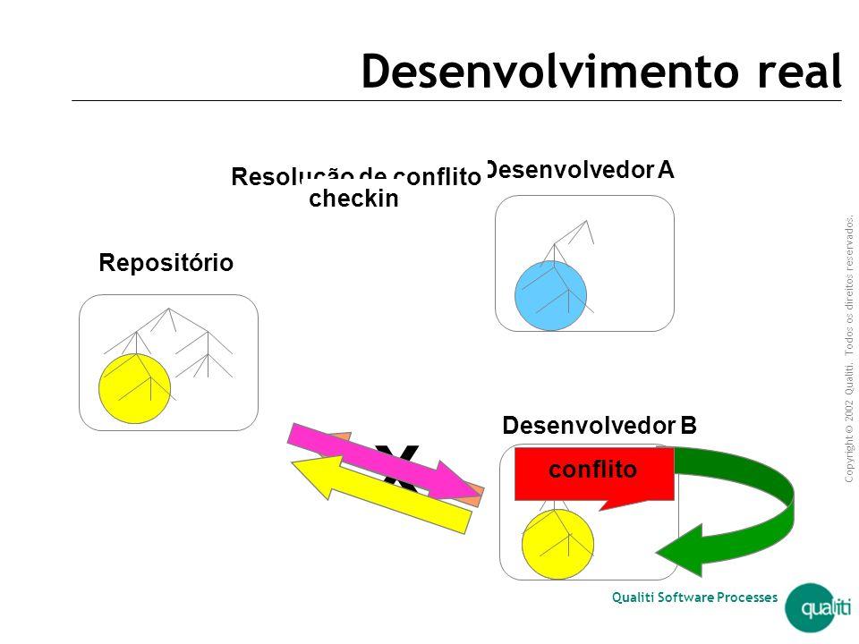 X Desenvolvimento real Desenvolvedor A Resolução de conflito update