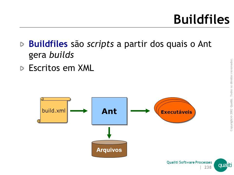 Buildfiles Buildfiles são scripts a partir dos quais o Ant gera builds