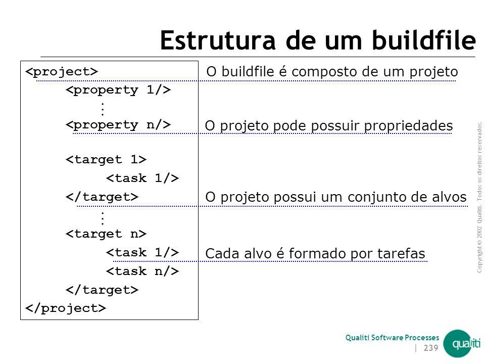 Estrutura de um buildfile