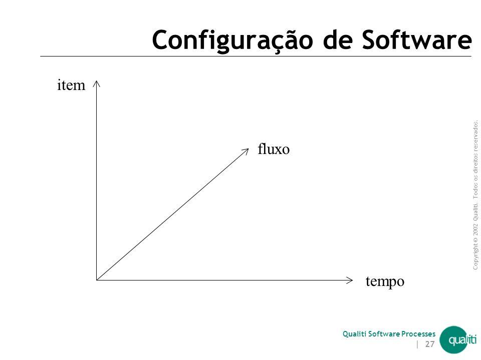 Configuração de Software