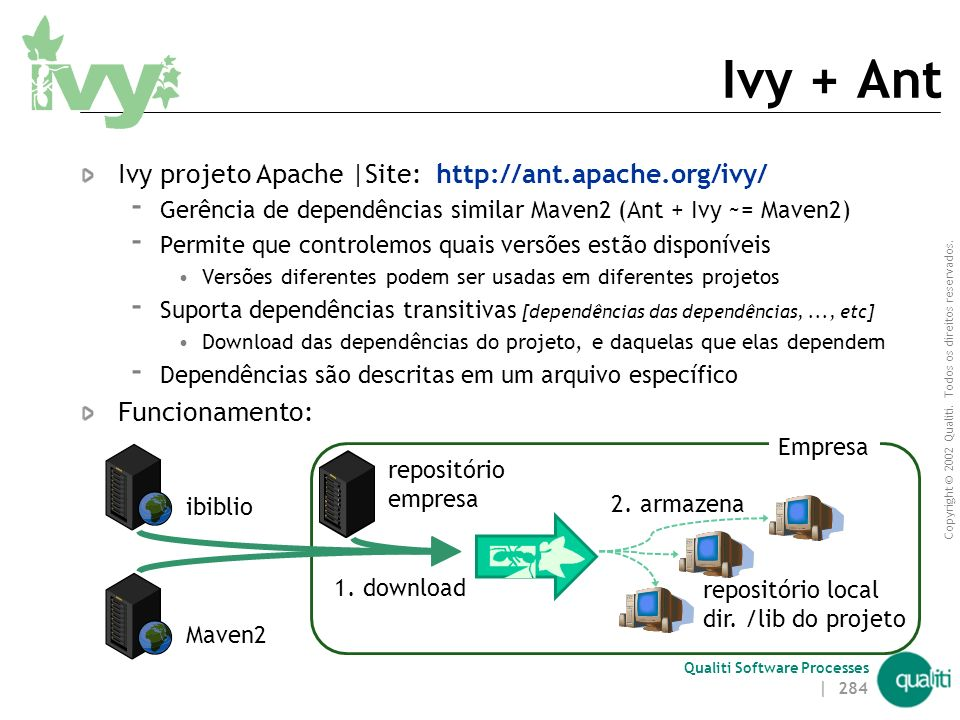 Ivy + Ant Ivy projeto Apache |Site: http://ant.apache.org/ivy/