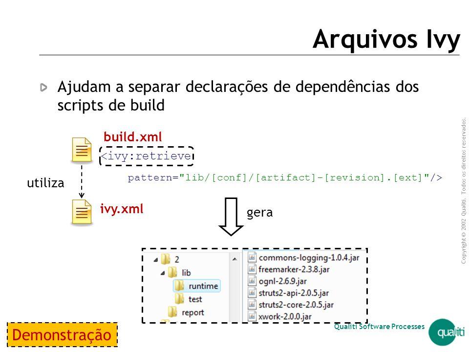 Arquivos Ivy Ajudam a separar declarações de dependências dos scripts de build. build.xml. <ivy:retrieve.