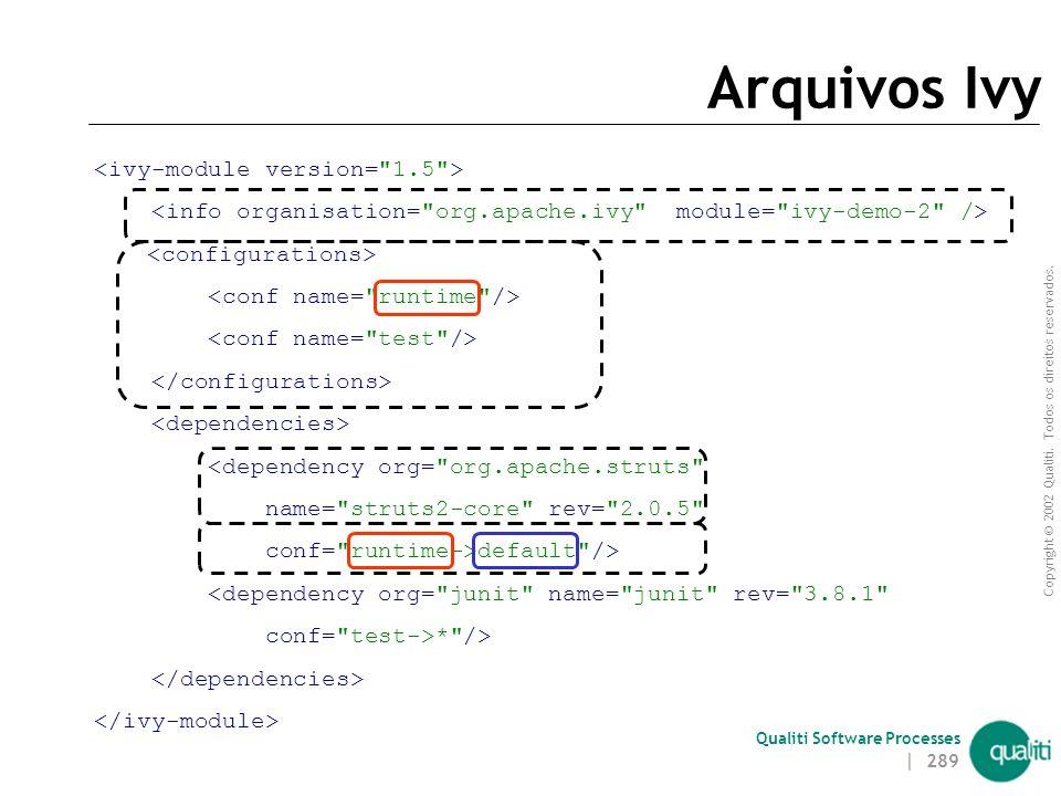 Arquivos Ivy <ivy-module version= 1.5 >