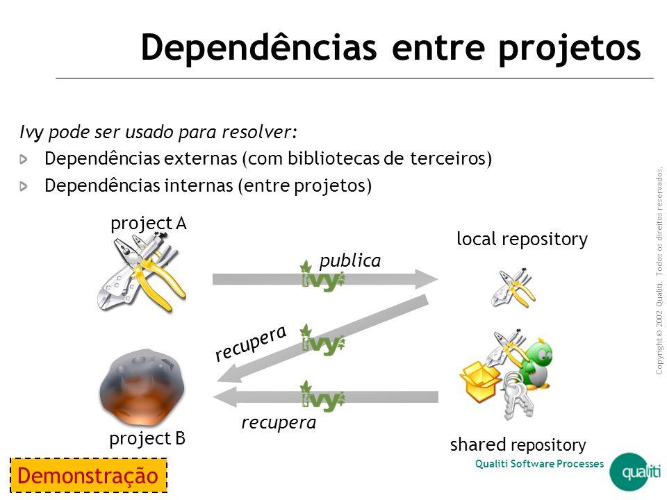 Dependências entre projetos