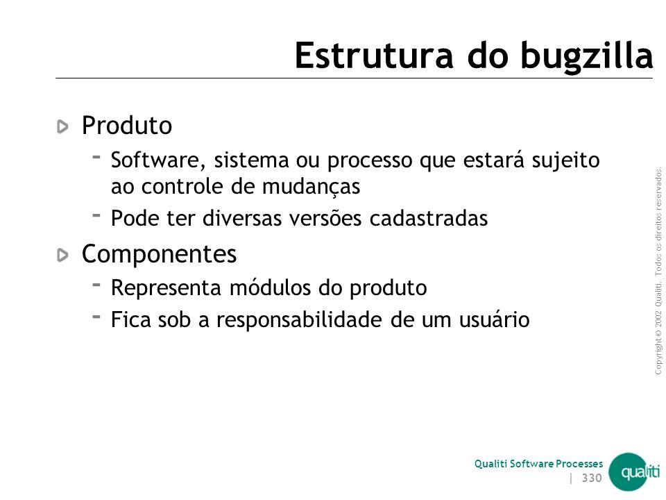 Estrutura do bugzilla Produto Componentes
