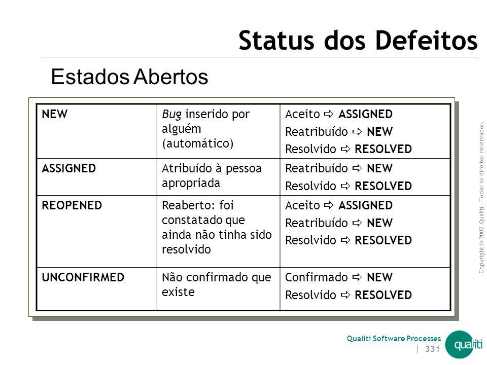 Status dos Defeitos Estados Abertos NEW