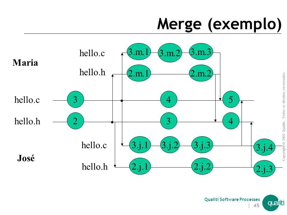 Merge (exemplo) 3.m.1 3.m.2 3.m.3 hello.c Maria hello.h 2.m.1 2.m.2