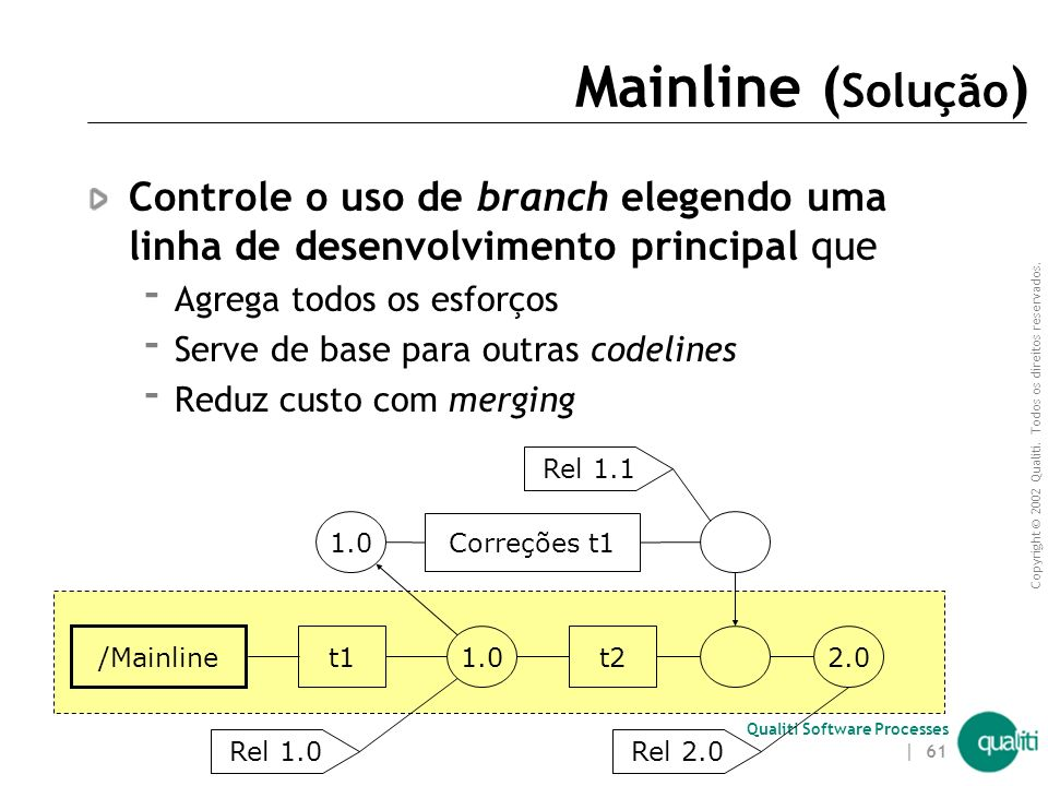 Mainline (Solução) Controle o uso de branch elegendo uma linha de desenvolvimento principal que. Agrega todos os esforços.