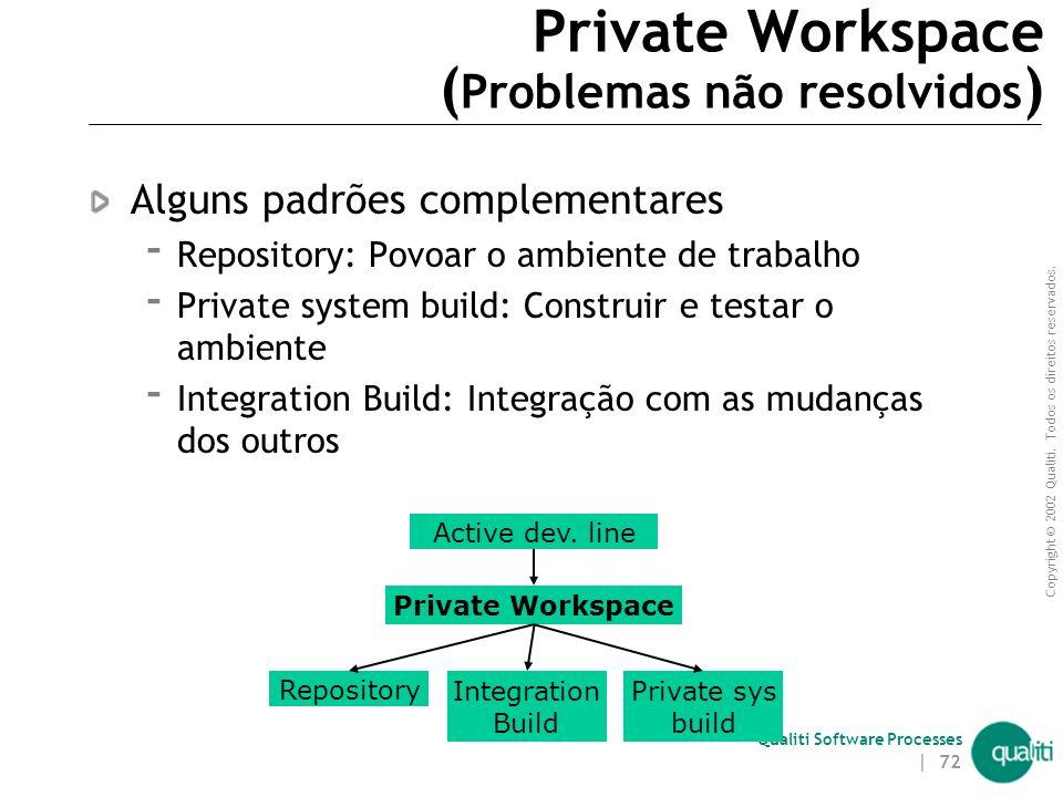Private Workspace (Problemas não resolvidos)