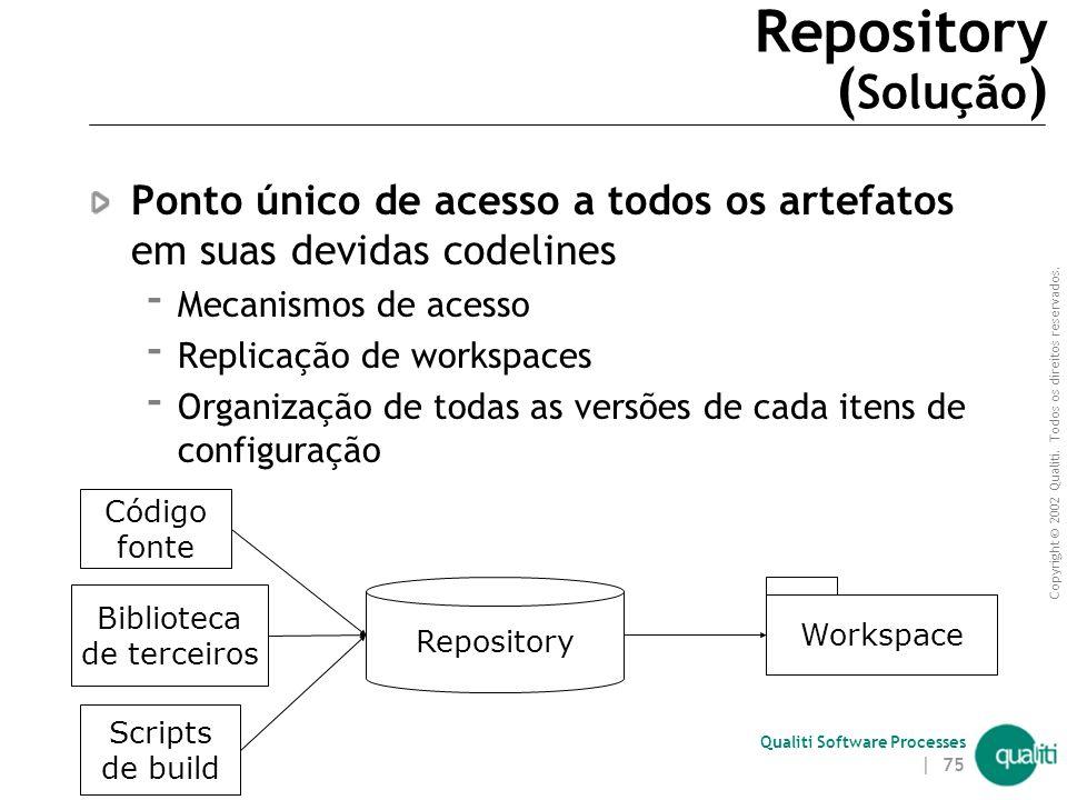 Repository (Solução) Ponto único de acesso a todos os artefatos em suas devidas codelines. Mecanismos de acesso.