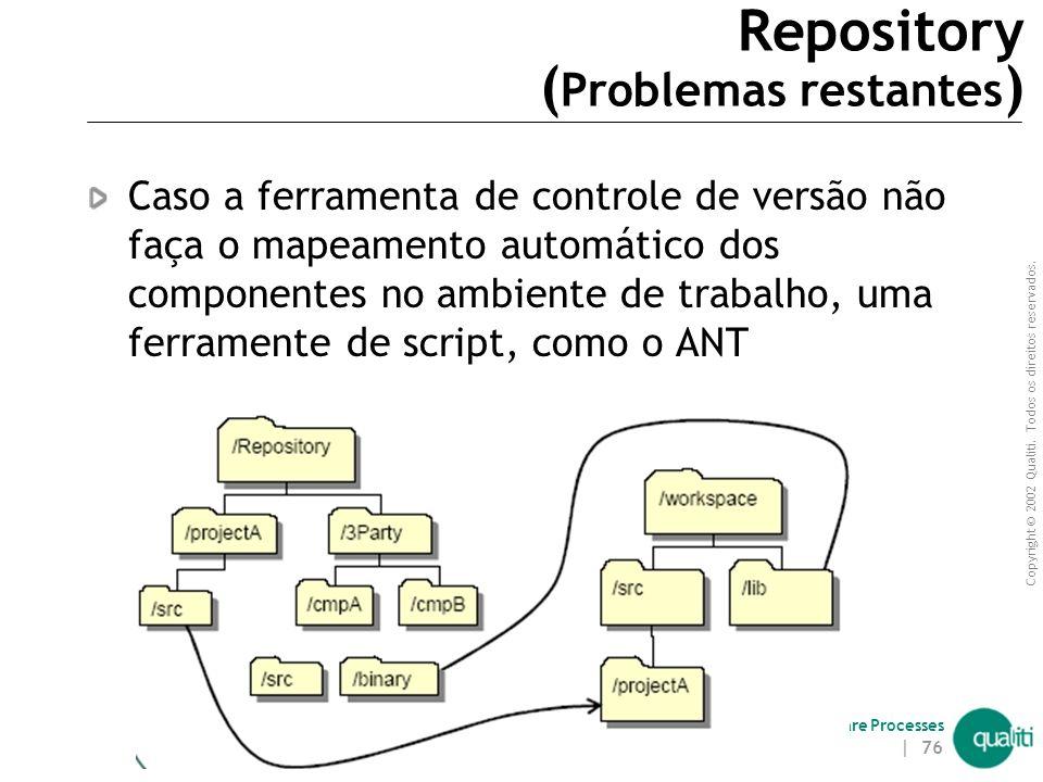 Repository (Problemas restantes)