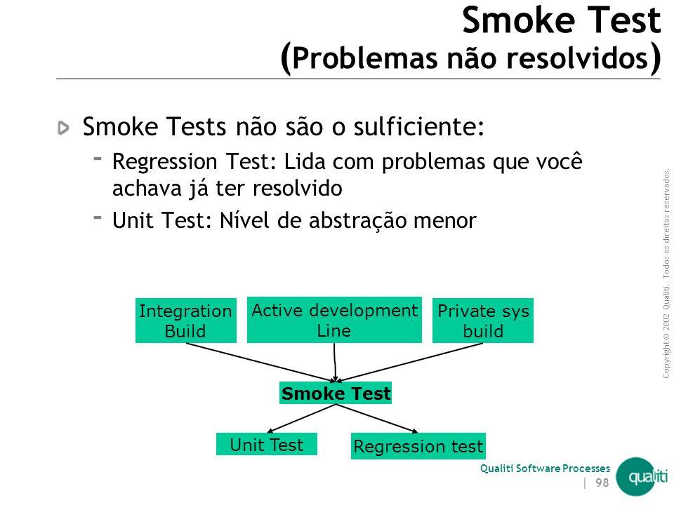 Smoke Test (Problemas não resolvidos)