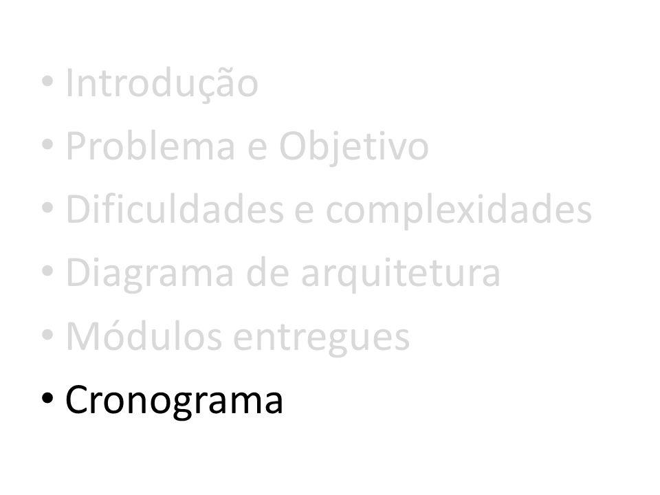 Introdução Problema e Objetivo. Dificuldades e complexidades. Diagrama de arquitetura. Módulos entregues.