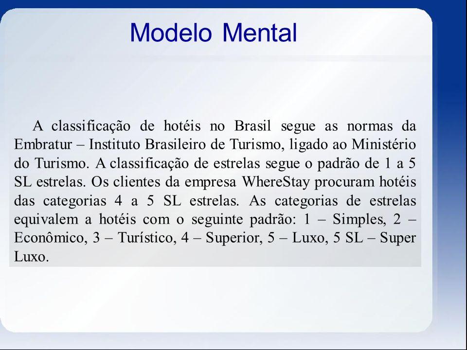 Modelo Mental