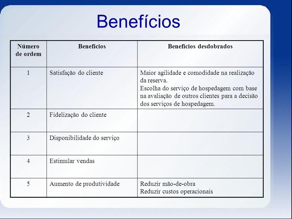 Benefícios desdobrados