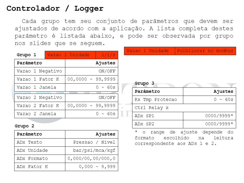 Controlador / Logger
