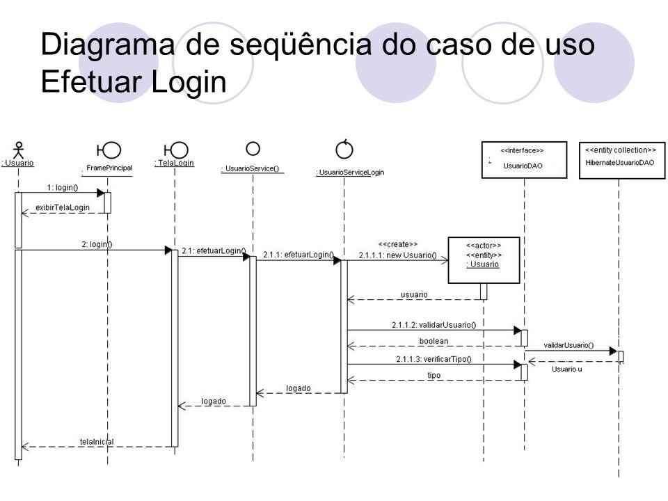 Diagrama de seqüência do caso de uso Efetuar Login