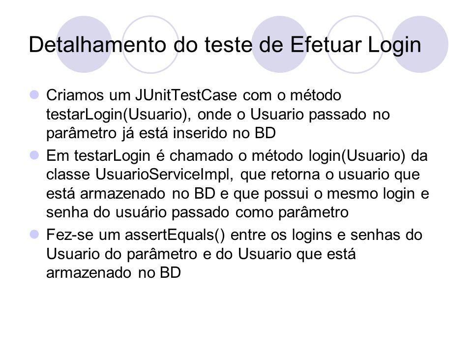 Detalhamento do teste de Efetuar Login