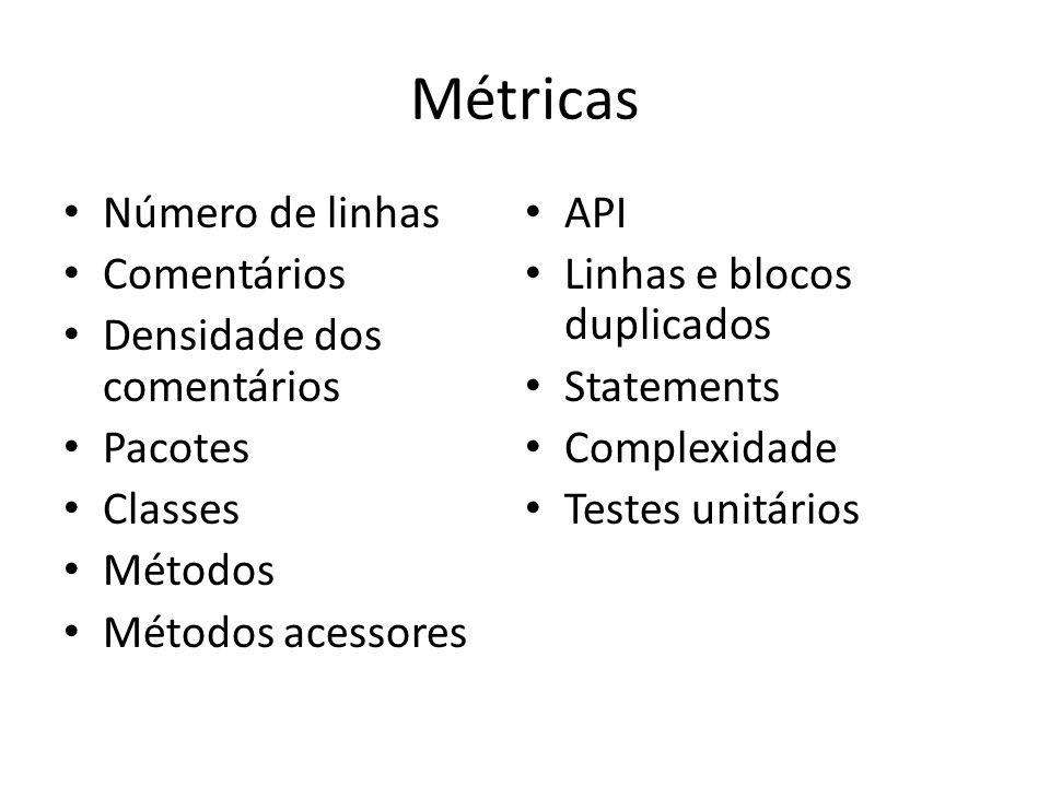 Métricas Número de linhas API Comentários Linhas e blocos duplicados