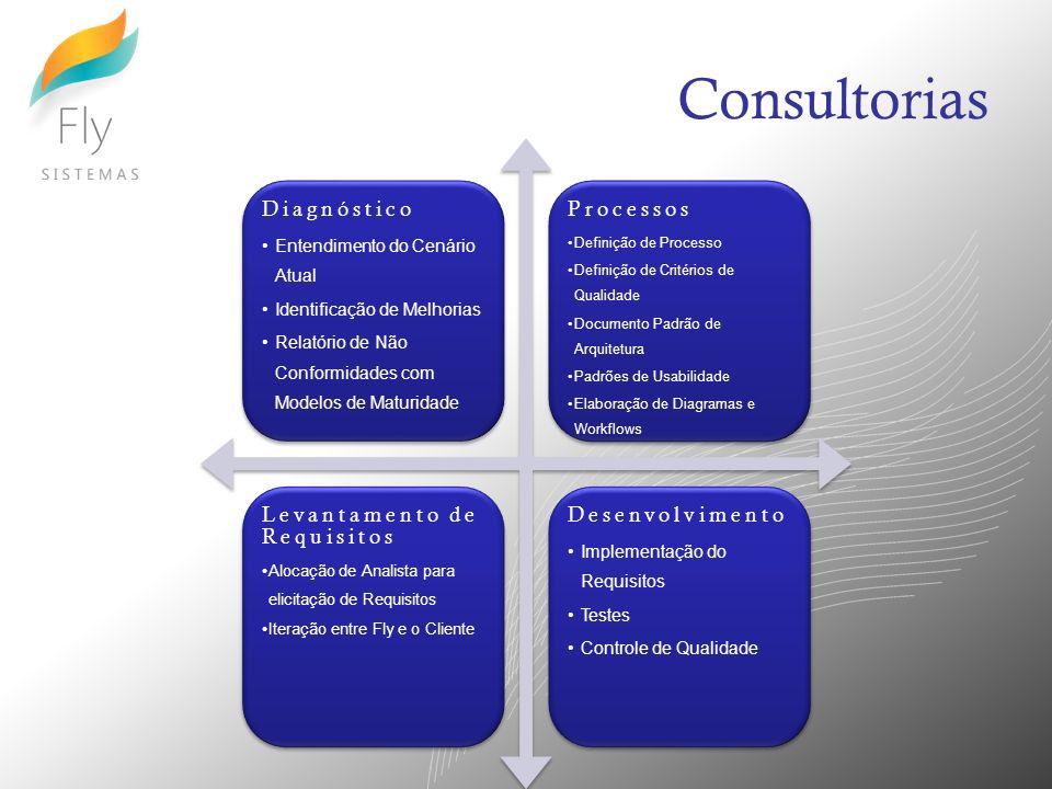 Consultorias Diagnóstico Processos Levantamento de Requisitos